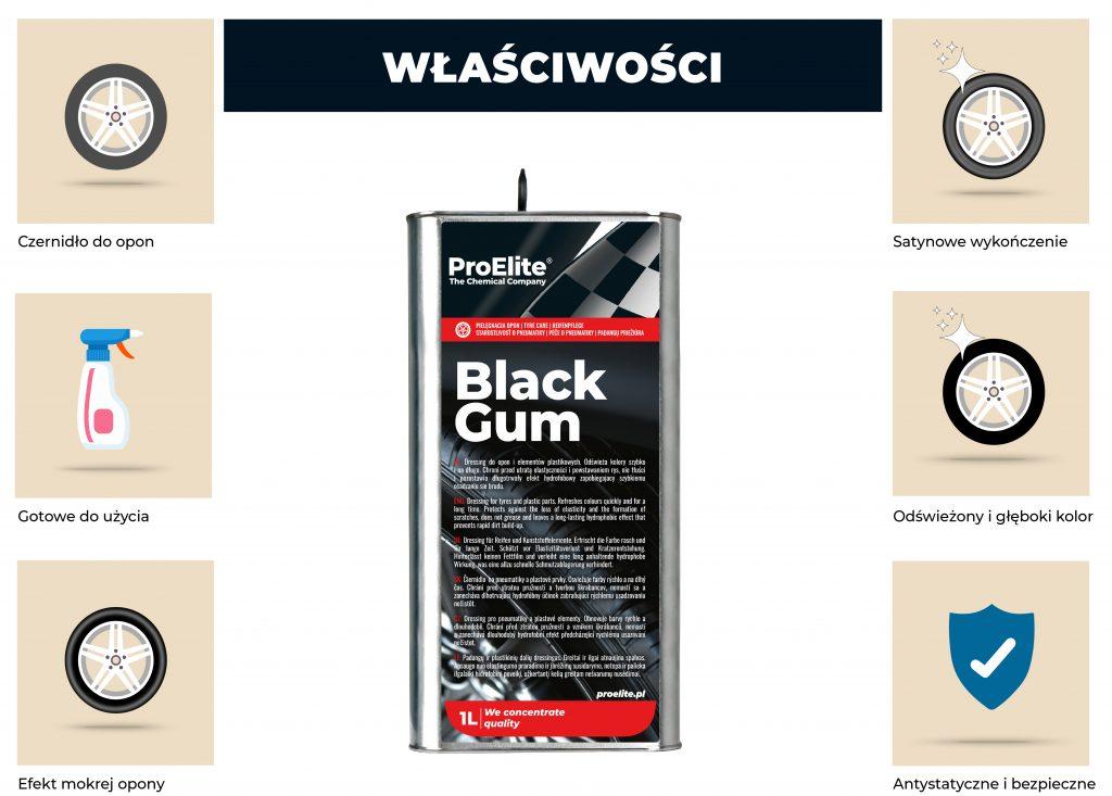 zastosowanie black gum
